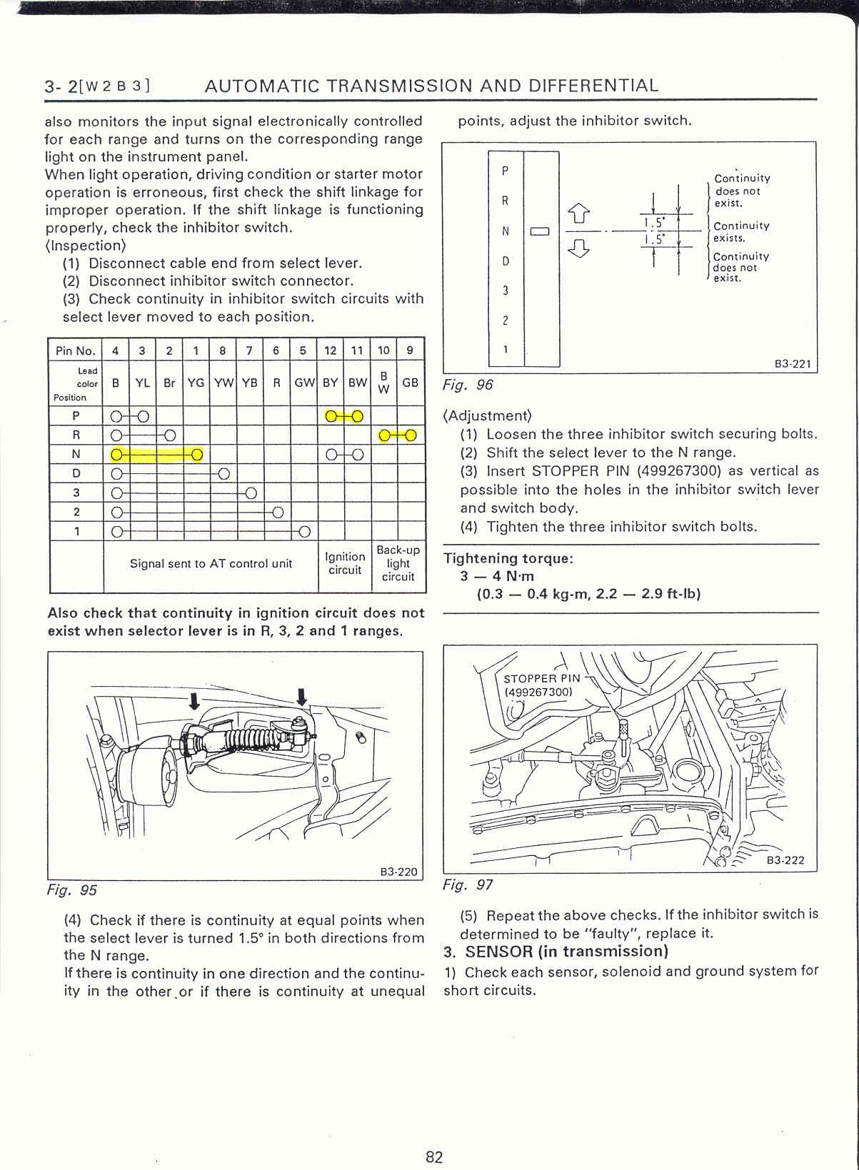 Surrealmirage Subaru Legacy Swap Electrical Info Notes 2005 Outback Dash Wiring Inhibitor Switch Table