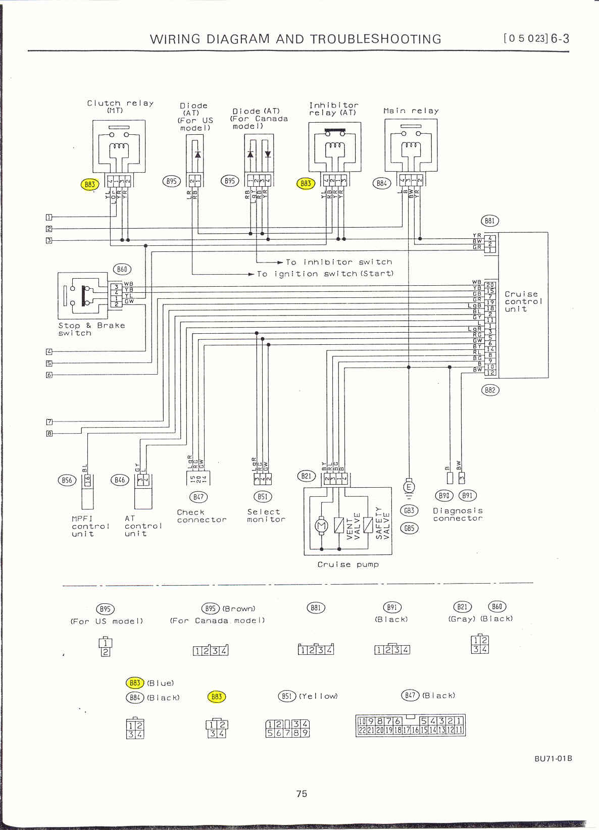 Surrealmirage     Subaru    Legacy Swap Electrical info   notes