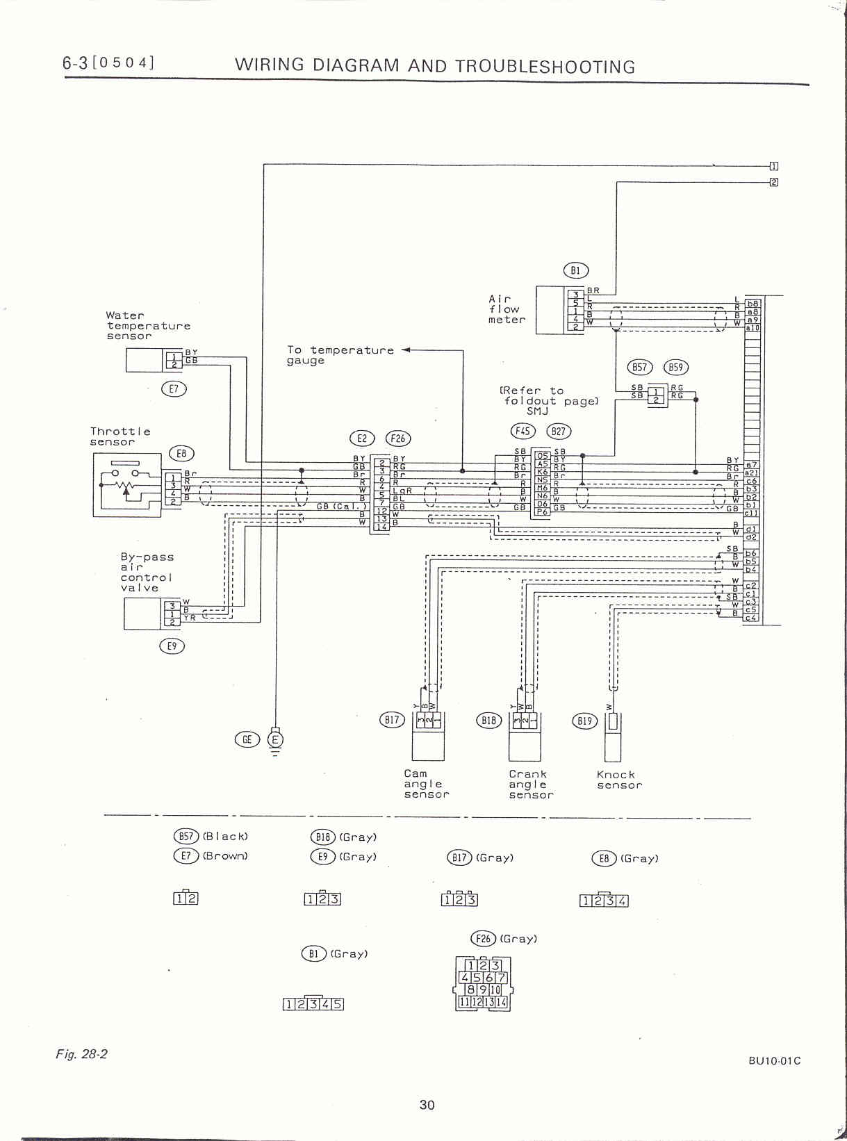 Engine Electrical Page 3. Surrealmirage - Subaru Legacy ...