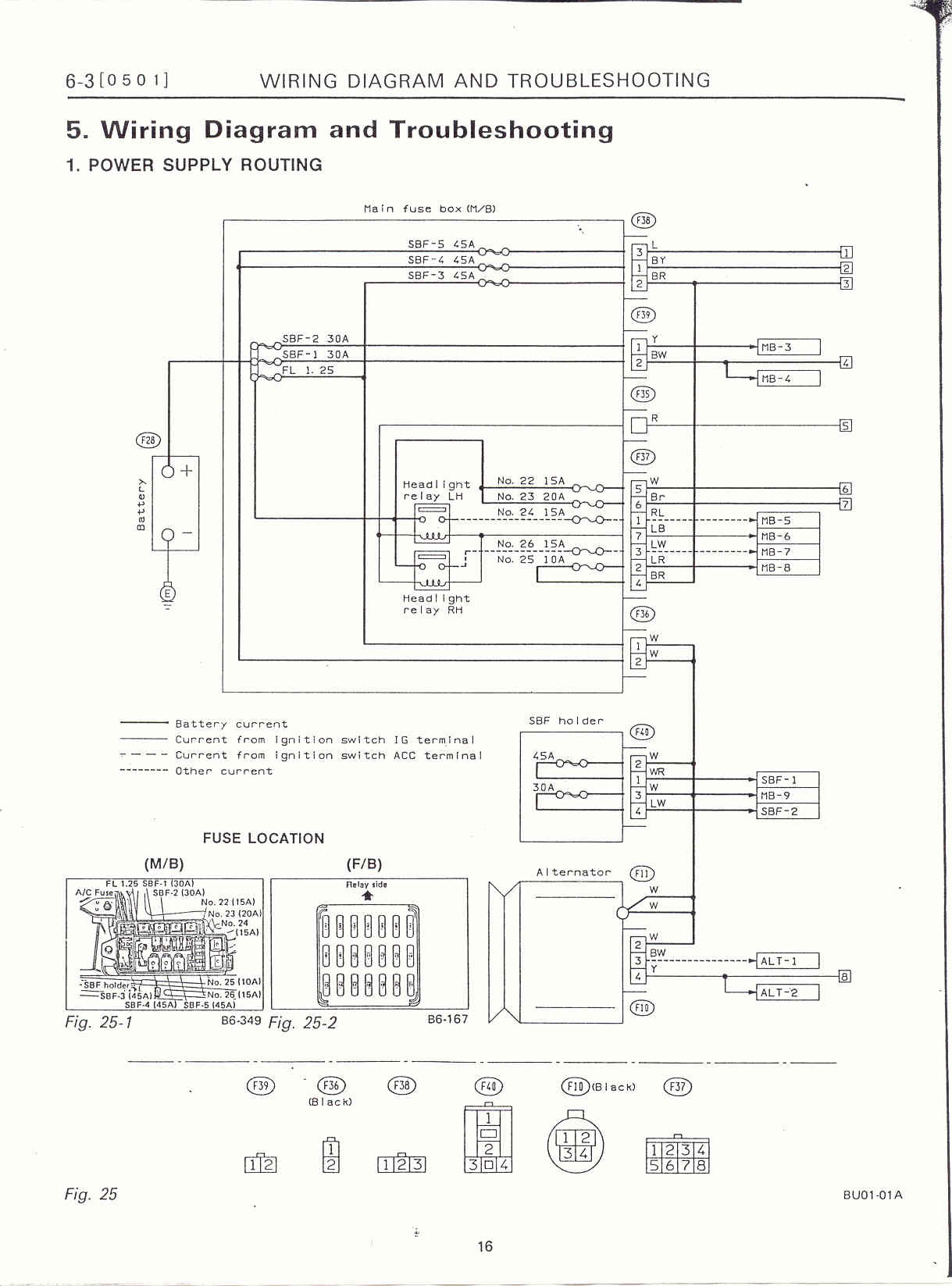 1994 Subaru    Legacy       Wiring       Diagram         Wiring       Diagram