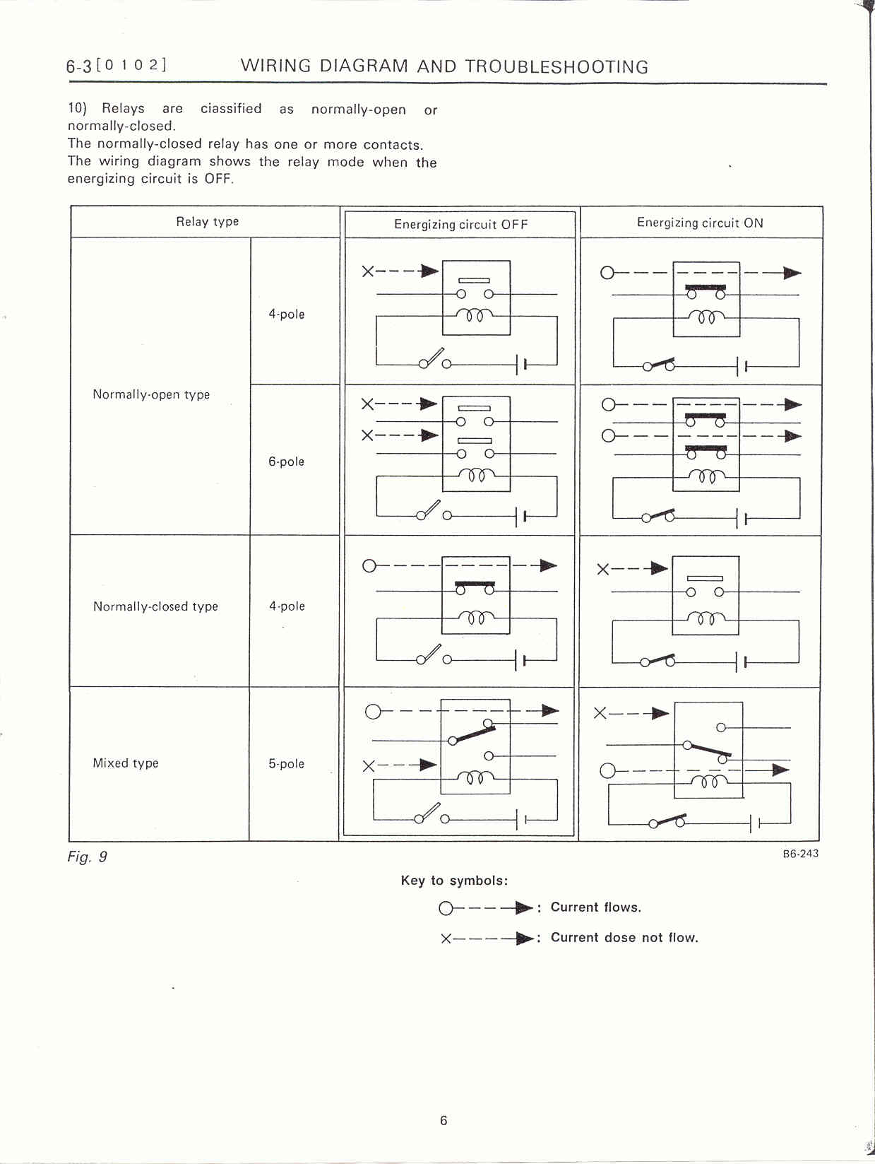 12 volt relay wiring diagram symbols 12 image wiring a 12v relay solidfonts on 12 volt relay wiring diagram symbols