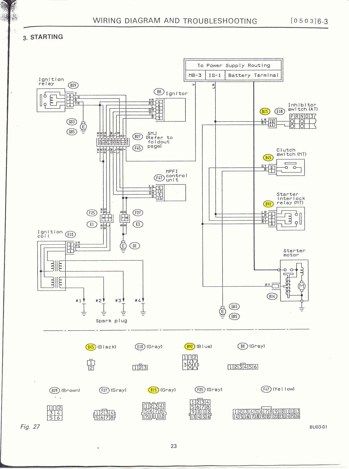 1993 Subaru Legacy Spark Plug Wiring Diagram Trusted 2007 Legacycentral Bbs U2022 View Topic Starting Problem Rh Org Outback