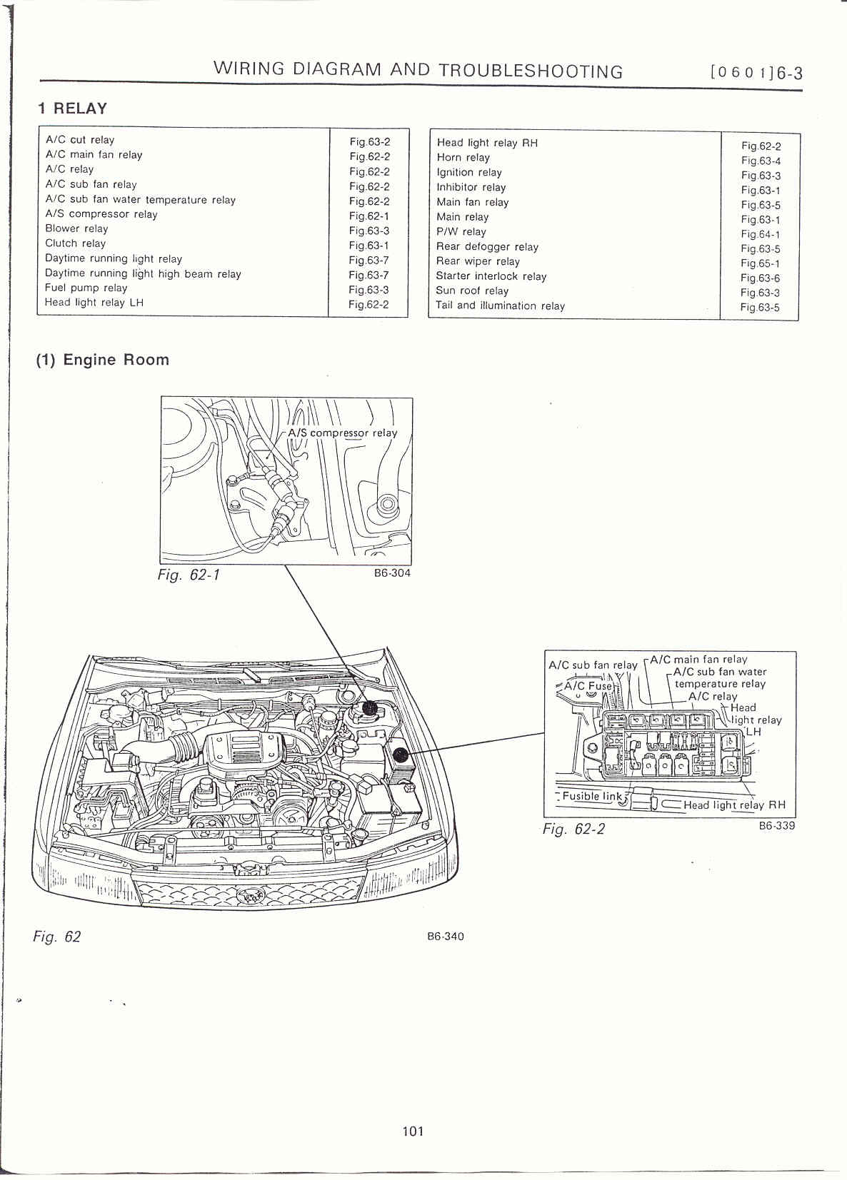 05 Subaru Outback Fuse Diagram Wiring Library Baja Turbo Schematic Relay Engine Room