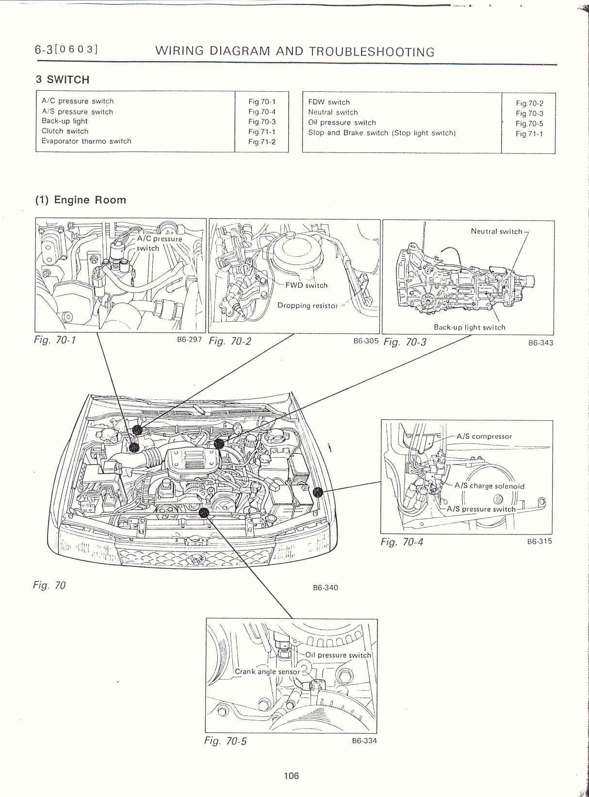 Surrealmirage Subaru Legacy Swap Electrical Info Notes Ac Compressor Wiring Diagram Engine Room