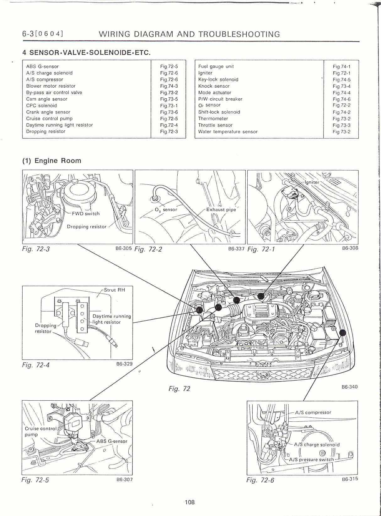 Surrealmirage Subaru Legacy Swap Electrical Info Notes Ez30 Wiring Diagram Engine Room