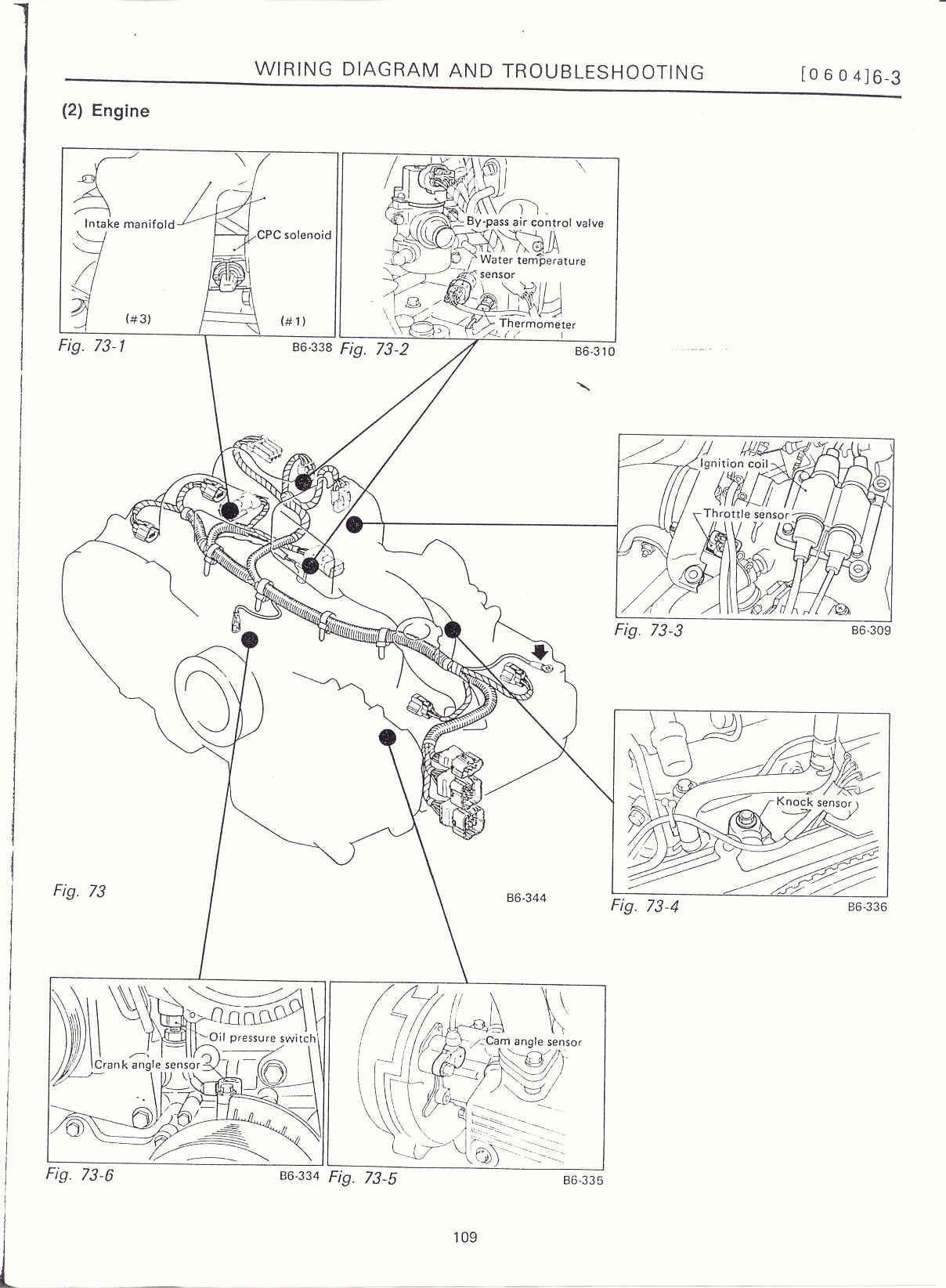 Surrealmirage Subaru Legacy Swap Electrical Info Notes 7 3l Pcm Wiring Diagram Engine