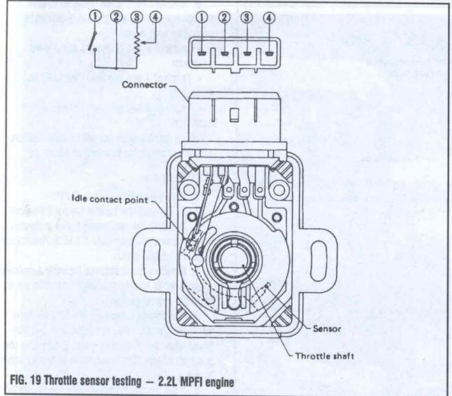 EA81 supercharger revamp by Tweety [Archive] - Page 2 - AUSubaru.com ...